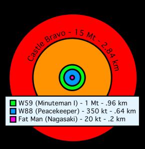 bolas-de-fuego-nucleares